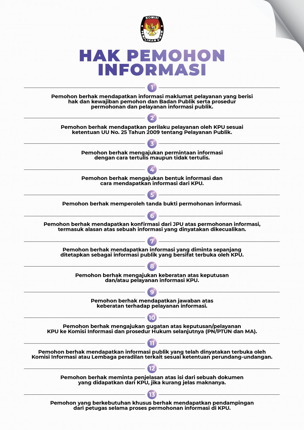 Hak Pemohon Informasi